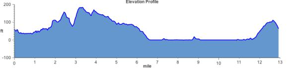 New Bedford Half Elevation